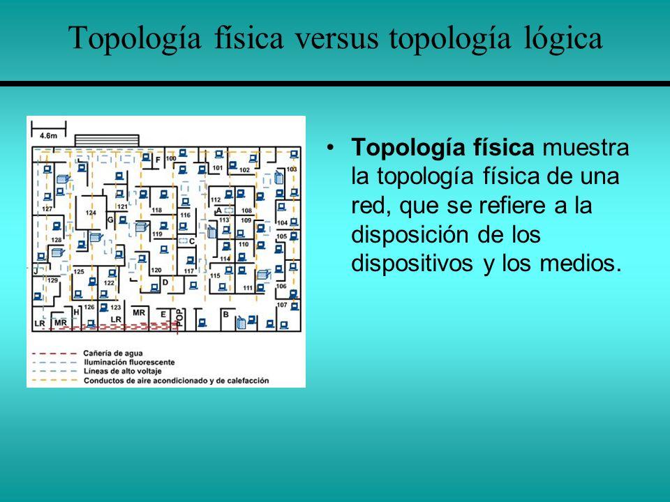 Topología física versus topología lógica Topología física muestra la topología física de una red, que se refiere a la disposición de los dispositivos