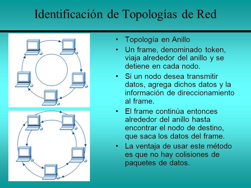 Identificación de Topologías de Red Topología en Anillo Un frame, denominado token, viaja alrededor del anillo y se detiene en cada nodo. Si un nodo d