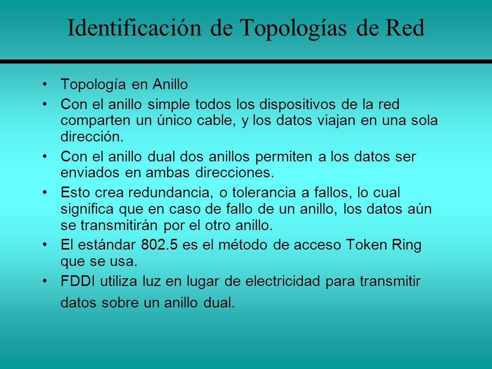 Identificación de Topologías de Red Topología en Anillo Con el anillo simple todos los dispositivos de la red comparten un único cable, y los datos vi
