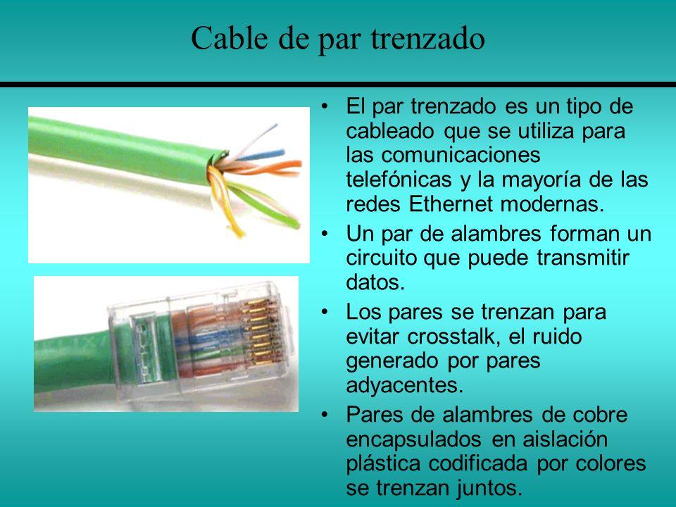 Cable de par trenzado El par trenzado es un tipo de cableado que se utiliza para las comunicaciones telefónicas y la mayoría de las redes Ethernet mod