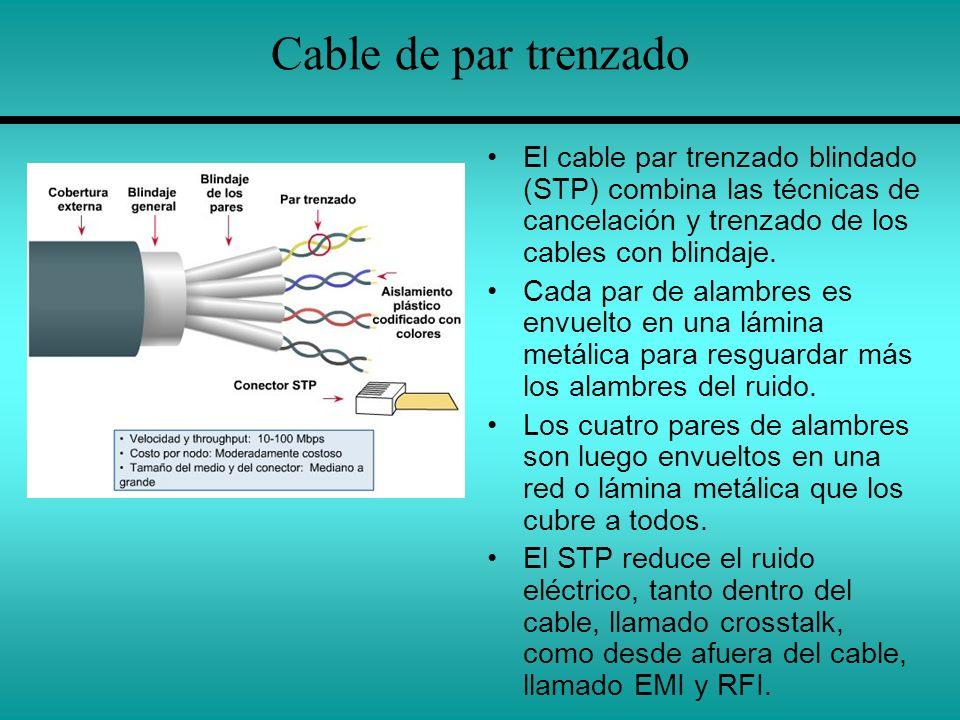 Cable de par trenzado El cable par trenzado blindado (STP) combina las técnicas de cancelación y trenzado de los cables con blindaje. Cada par de alam