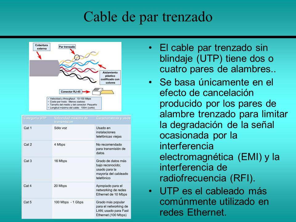 Cable de par trenzado El cable par trenzado sin blindaje (UTP) tiene dos o cuatro pares de alambres.. Se basa únicamente en el efecto de cancelación p