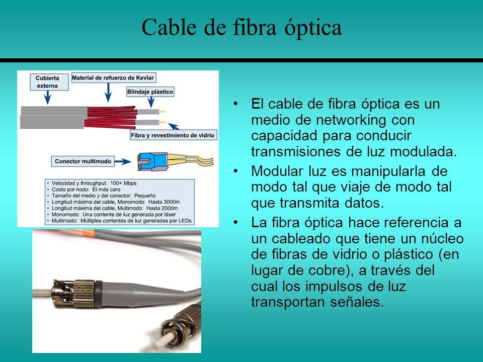 Cable de fibra óptica El cable de fibra óptica es un medio de networking con capacidad para conducir transmisiones de luz modulada. Modular luz es man