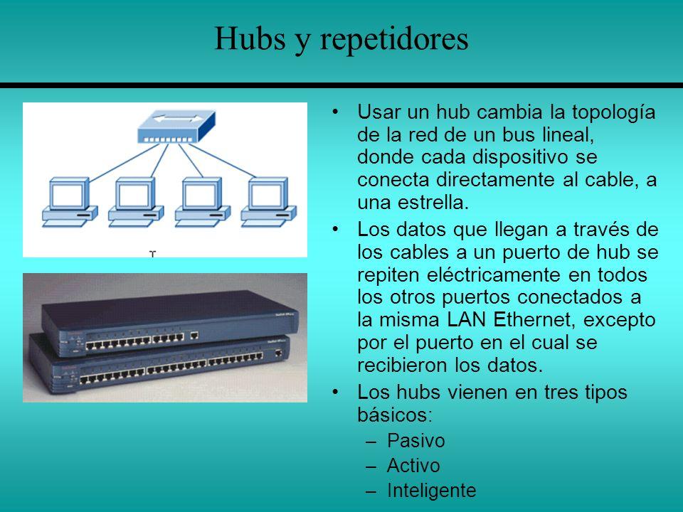 Hubs y repetidores Usar un hub cambia la topología de la red de un bus lineal, donde cada dispositivo se conecta directamente al cable, a una estrella