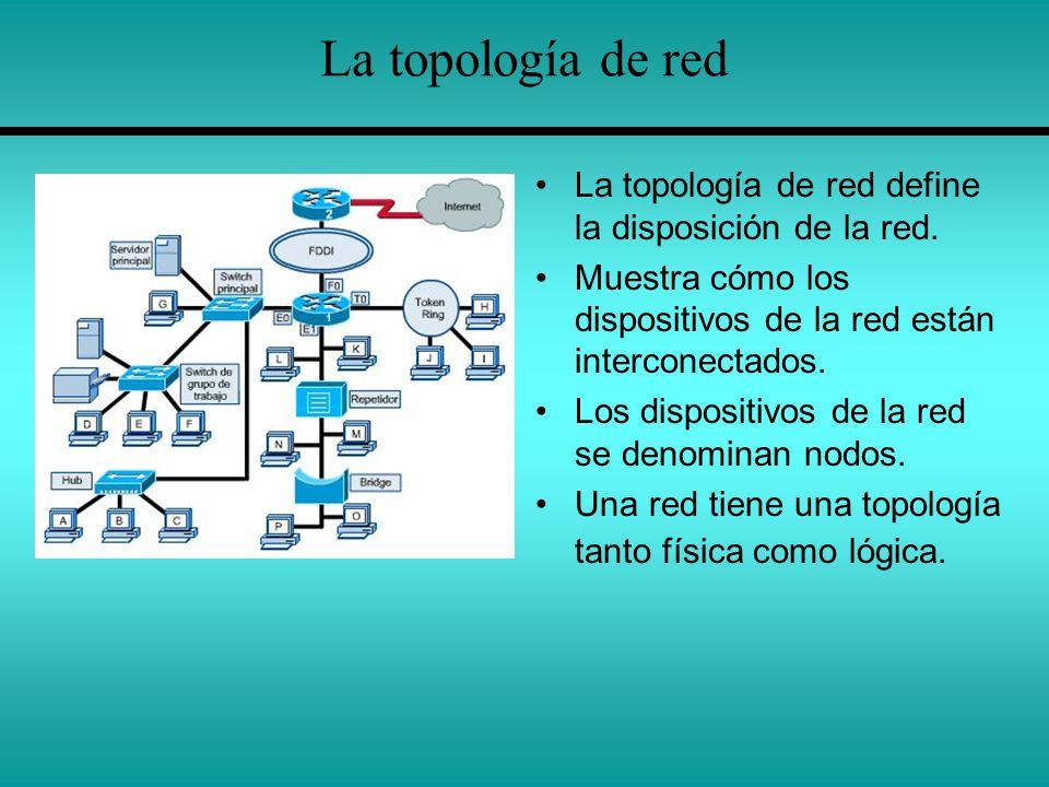 La topología de red La topología de red define la disposición de la red. Muestra cómo los dispositivos de la red están interconectados. Los dispositiv
