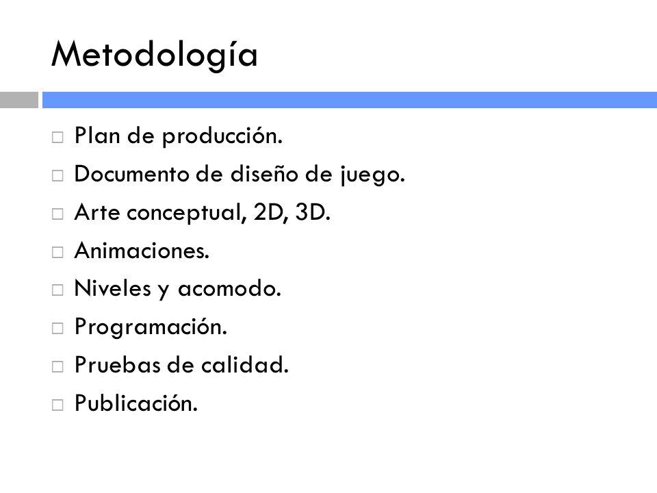 Metodología Plan de producción.Documento de diseño de juego.