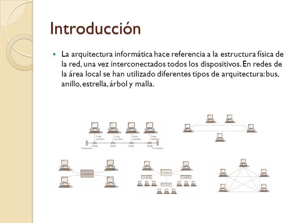 Introducción La arquitectura informática hace referencia a la estructura física de la red, una vez interconectados todos los dispositivos. En redes de