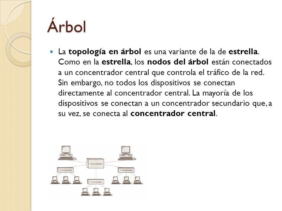 Árbol La topología en árbol es una variante de la de estrella. Como en la estrella, los nodos del árbol están conectados a un concentrador central que
