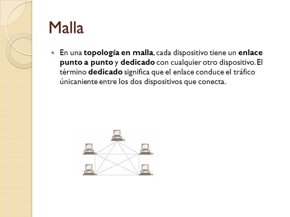 Malla En una topología en malla, cada dispositivo tiene un enlace punto a punto y dedicado con cualquier otro dispositivo. El término dedicado signifi