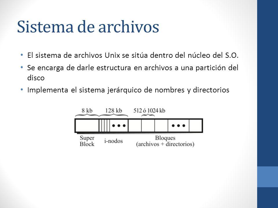 Sistema de archivos El sistema de archivos Unix se sitúa dentro del núcleo del S.O. Se encarga de darle estructura en archivos a una partición del dis