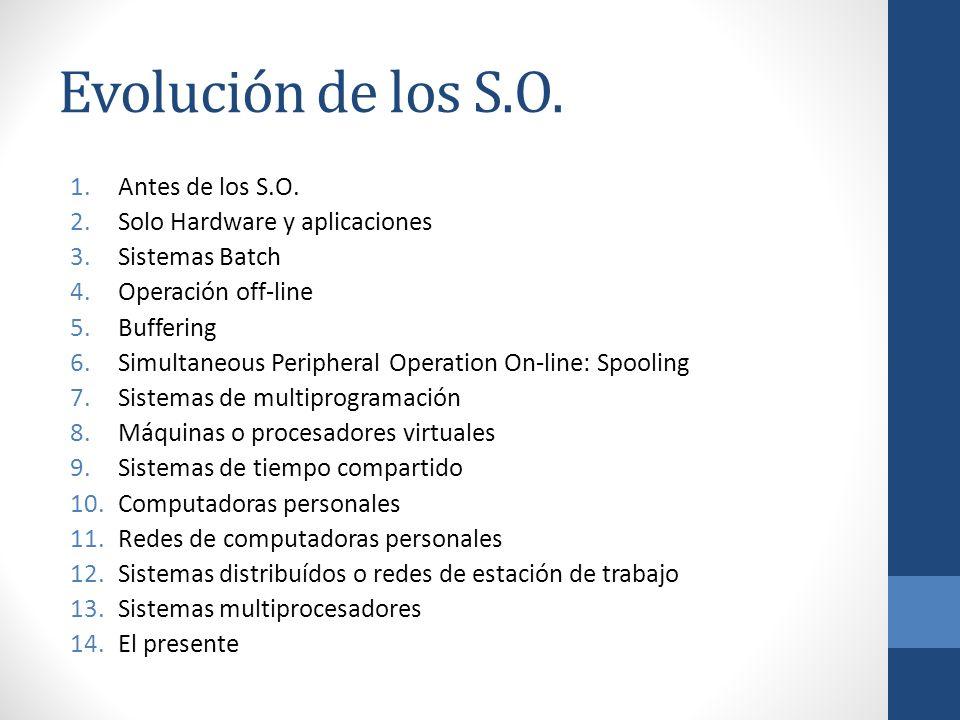 Evolución de los S.O. 1.Antes de los S.O. 2.Solo Hardware y aplicaciones 3.Sistemas Batch 4.Operación off-line 5.Buffering 6.Simultaneous Peripheral O