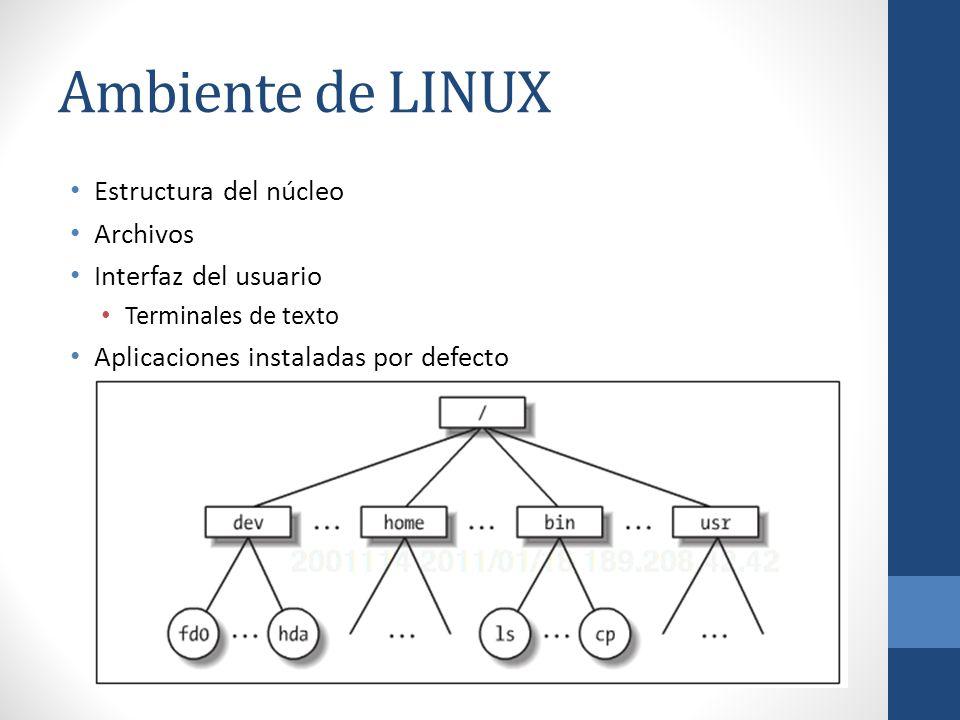Ambiente de LINUX Estructura del núcleo Archivos Interfaz del usuario Terminales de texto Aplicaciones instaladas por defecto