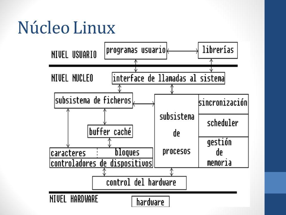 Núcleo Linux
