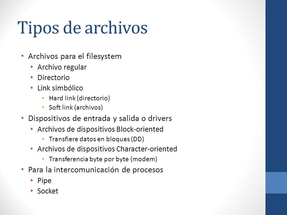 Tipos de archivos Archivos para el filesystem Archivo regular Directorio Link simbólico Hard link (directorio) Soft link (archivos) Dispositivos de en