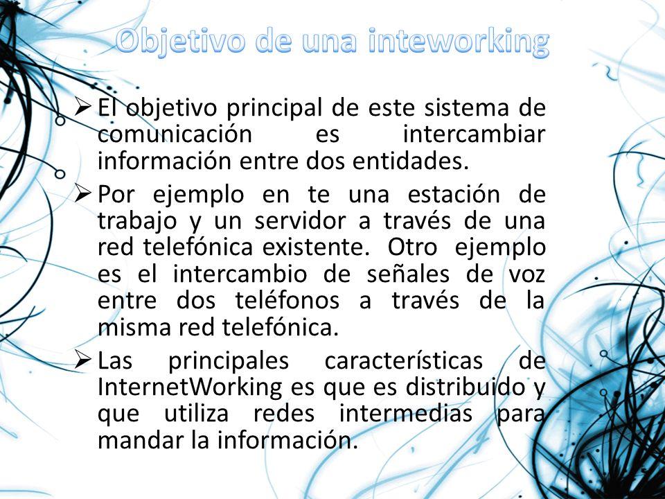 El objetivo principal de este sistema de comunicación es intercambiar información entre dos entidades. Por ejemplo en te una estación de trabajo y un
