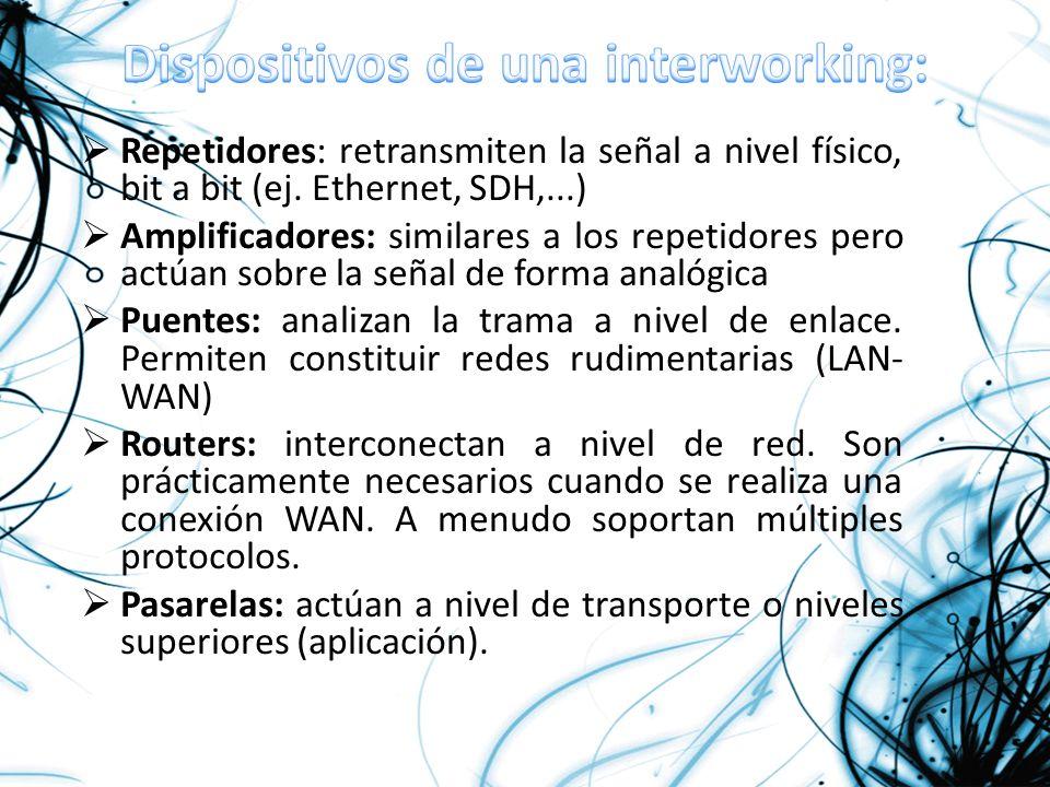 Repetidores: retransmiten la señal a nivel físico, bit a bit (ej. Ethernet, SDH,...) Amplificadores: similares a los repetidores pero actúan sobre la