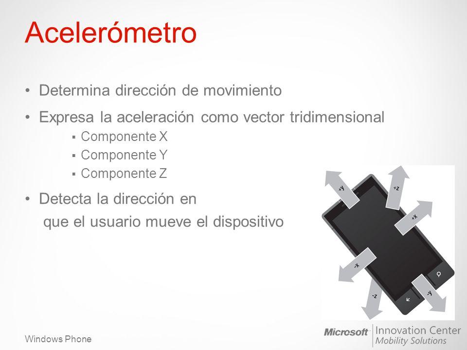 Windows Phone Acelerómetro Determina dirección de movimiento Expresa la aceleración como vector tridimensional Componente X Componente Y Componente Z Detecta la dirección en que el usuario mueve el dispositivo