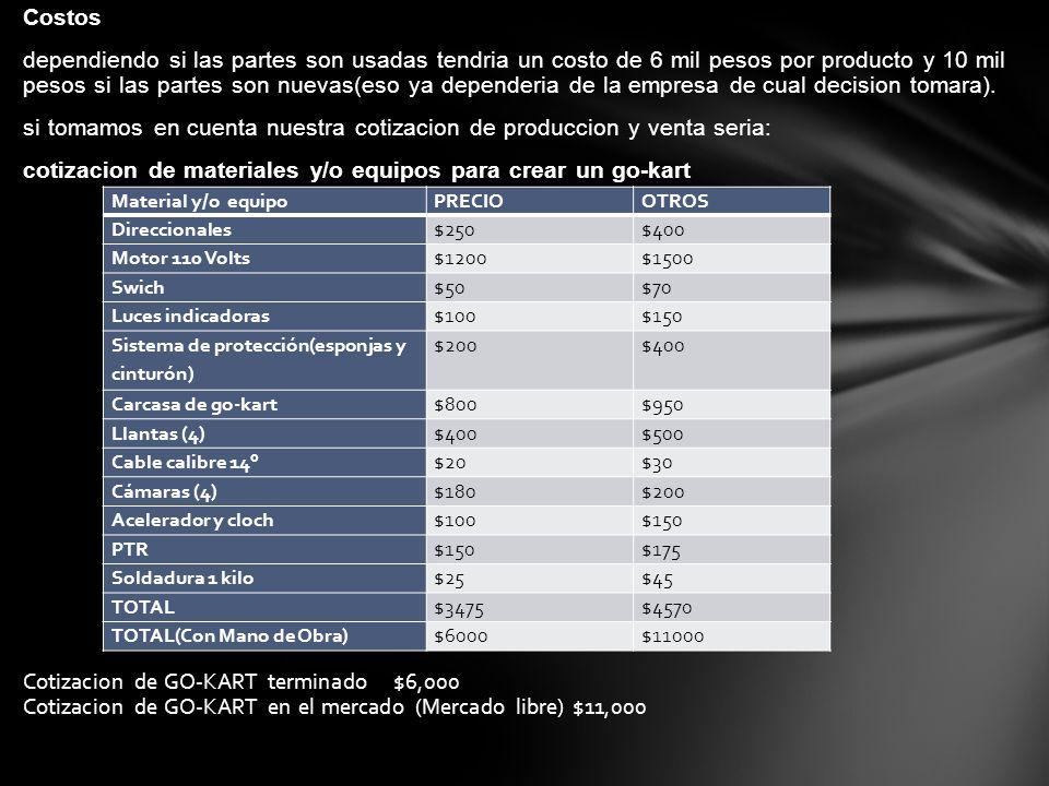 Costos dependiendo si las partes son usadas tendria un costo de 6 mil pesos por producto y 10 mil pesos si las partes son nuevas(eso ya dependeria de