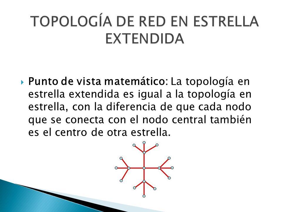 Punto de vista matemático: La topología en estrella extendida es igual a la topología en estrella, con la diferencia de que cada nodo que se conecta con el nodo central también es el centro de otra estrella.