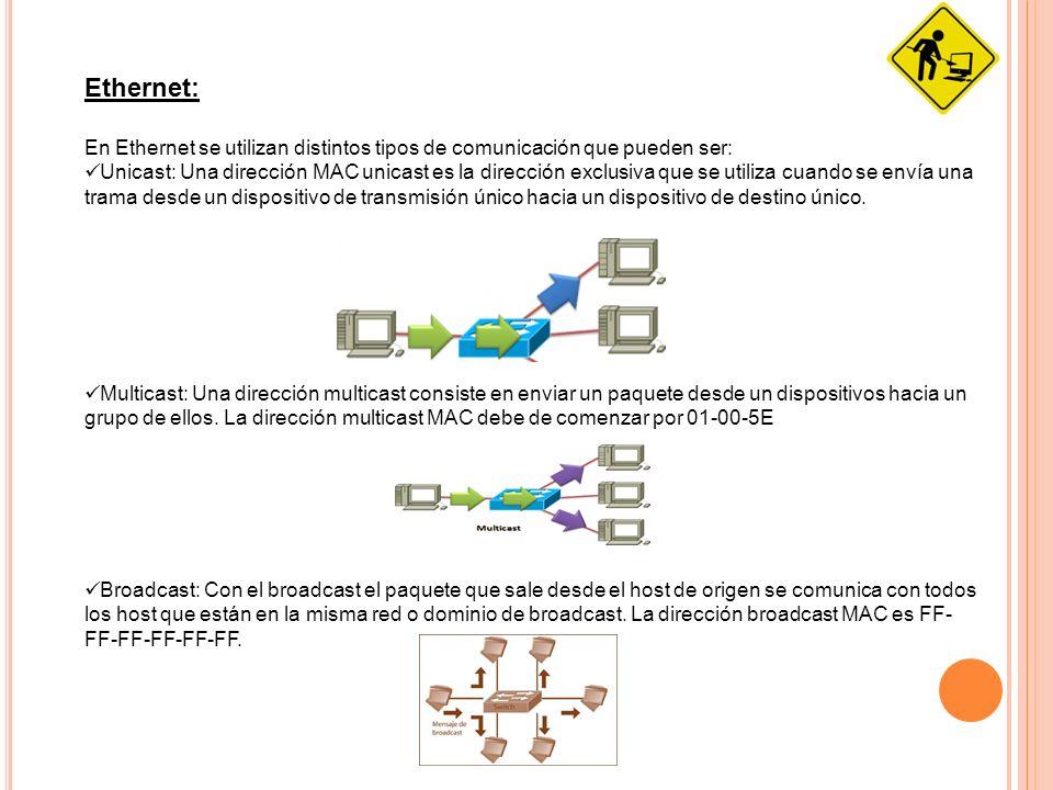 Ethernet: En Ethernet se utilizan distintos tipos de comunicación que pueden ser: Unicast: Una dirección MAC unicast es la dirección exclusiva que se