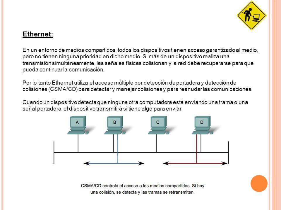 Ethernet: El método de acceso CSMA/CD, consiste en que todos los dispositivos de red que tienen mensajes para enviar deben escuchar antes de transmitir.