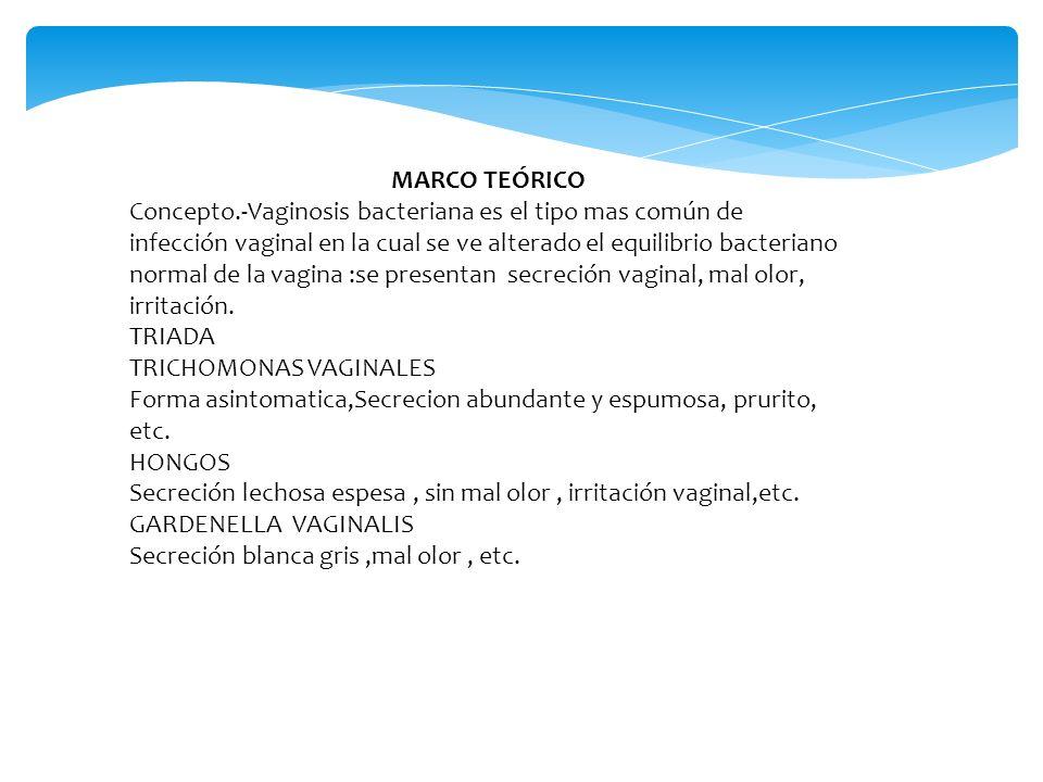 MARCO TEÓRICO Concepto.-Vaginosis bacteriana es el tipo mas común de infección vaginal en la cual se ve alterado el equilibrio bacteriano normal de la vagina :se presentan secreción vaginal, mal olor, irritación.