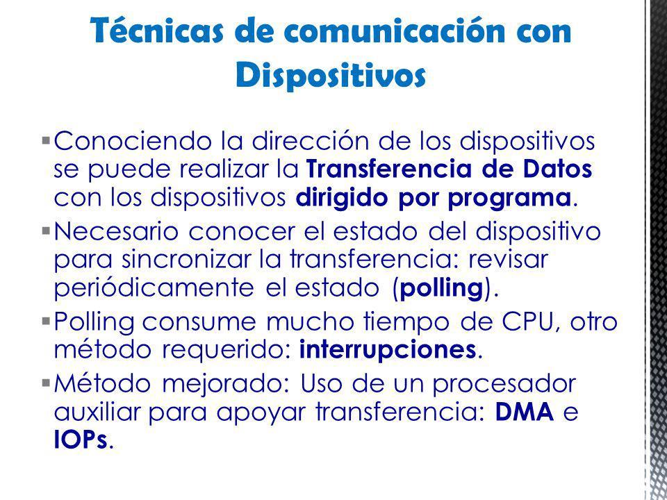 Conociendo la dirección de los dispositivos se puede realizar la Transferencia de Datos con los dispositivos dirigido por programa. Necesario conocer
