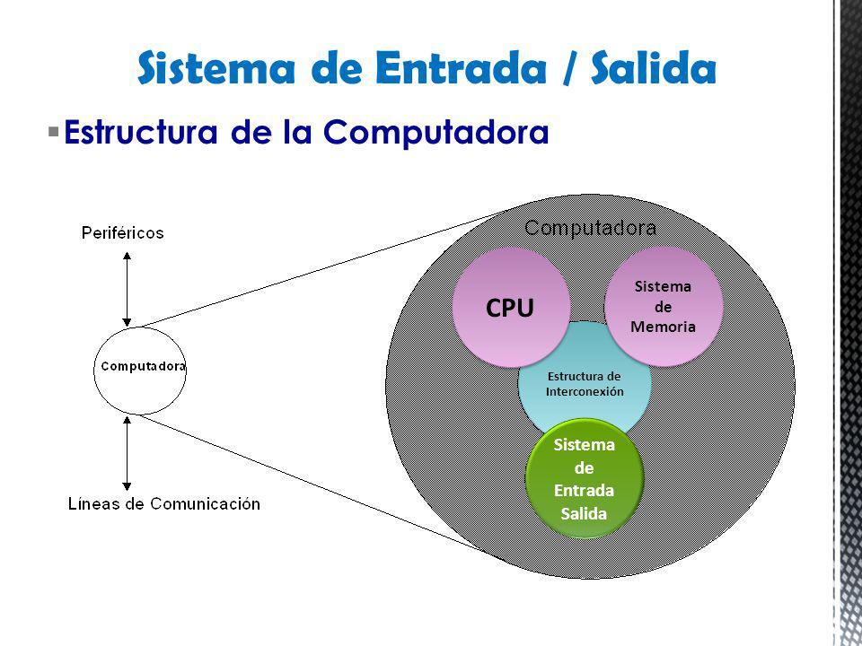 Sistema de Entrada / Salida Estructura de la Computadora Estructura de Interconexión CPU Sistema de Memoria Sistema de Entrada Salida