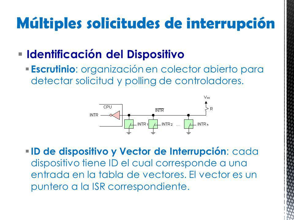 Identificación del Dispositivo Escrutinio : organización en colector abierto para detectar solicitud y polling de controladores. ID de dispositivo y V