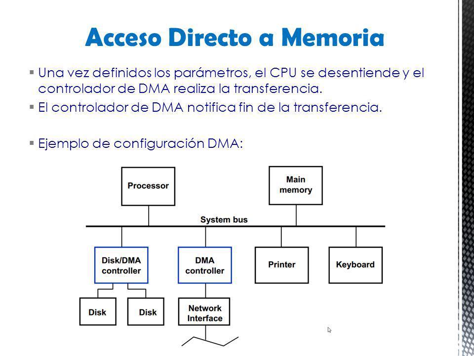 Una vez definidos los parámetros, el CPU se desentiende y el controlador de DMA realiza la transferencia. El controlador de DMA notifica fin de la tra