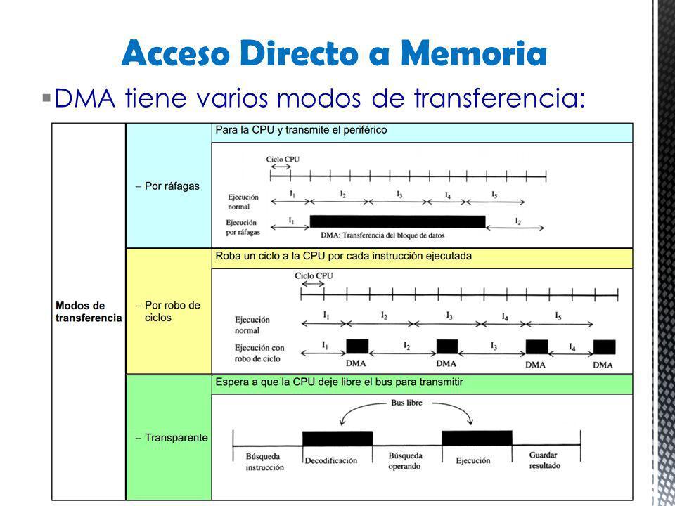 DMA tiene varios modos de transferencia: Acceso Directo a Memoria