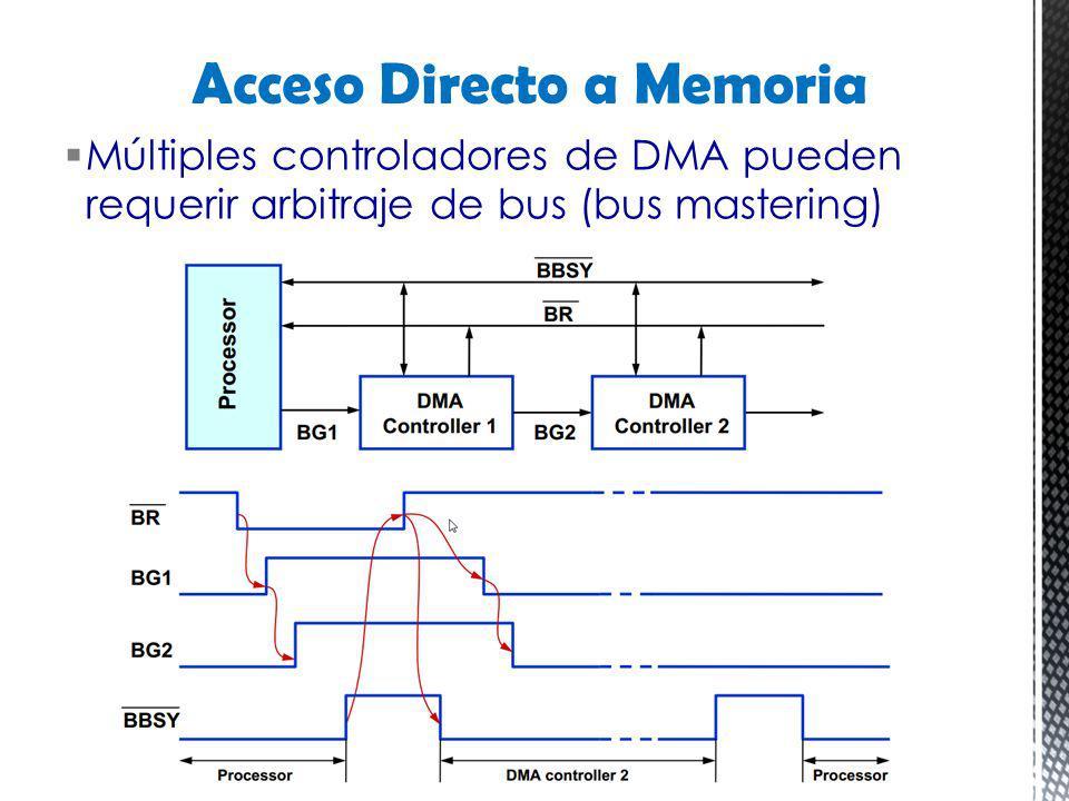 Múltiples controladores de DMA pueden requerir arbitraje de bus (bus mastering) Acceso Directo a Memoria