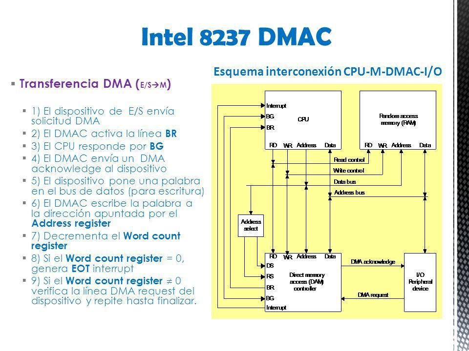 Intel 8237 DMAC Transferencia DMA ( E/S M ) 1) El dispositivo de E/S envía solicitud DMA 2) El DMAC activa la línea BR 3) El CPU responde por BG 4) El