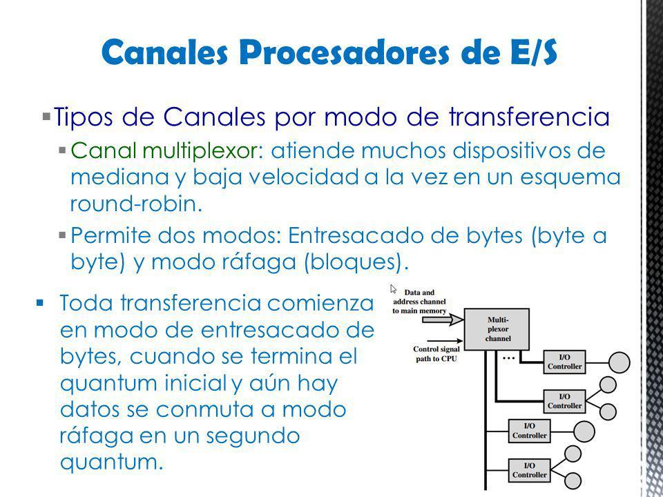 Tipos de Canales por modo de transferencia Canal multiplexor: atiende muchos dispositivos de mediana y baja velocidad a la vez en un esquema round-rob