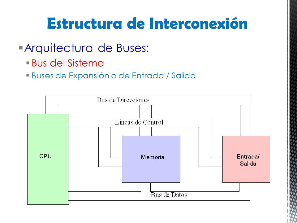 CPU Bus del Sistema Memoria Puente (controlador) de E/S Bus de Expansión o de Entrada/Salida Periférico Arquitectura de Buses: Bus del Sistema Buses de Expansión o de Entrada / Salida
