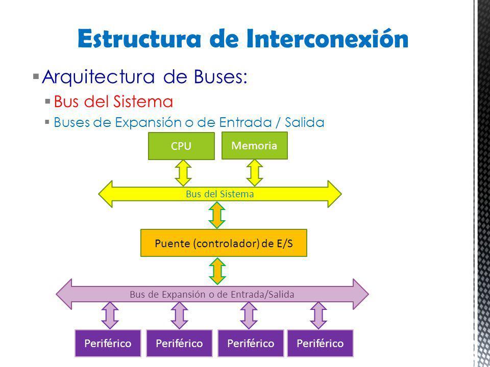 CPU Bus del Sistema Memoria Puente (controlador) de E/S Bus de Expansión o de Entrada/Salida Periférico Arquitectura de Buses: Bus del Sistema Buses d