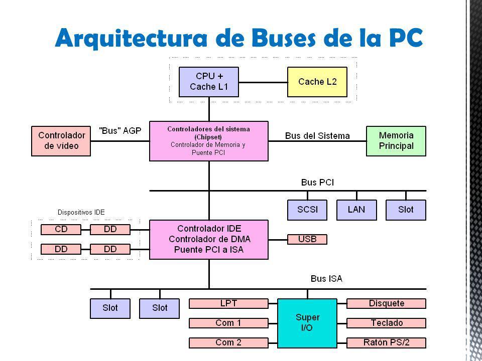 Intel 8237 DMAC Transferencia DMA ( E/S M ) 1) El dispositivo de E/S envía solicitud DMA 2) El DMAC activa la línea BR 3) El CPU responde por BG 4) El DMAC envía un DMA acknowledge al dispositivo 5) El dispositivo pone una palabra en el bus de datos (para escritura) 6) El DMAC escribe la palabra a la dirección apuntada por el Address register 7) Decrementa el Word count register 8) Si el Word count register = 0, genera EOT interrupt 9) Si el Word count register 0 verifica la línea DMA request del dispositivo y repite hasta finalizar.