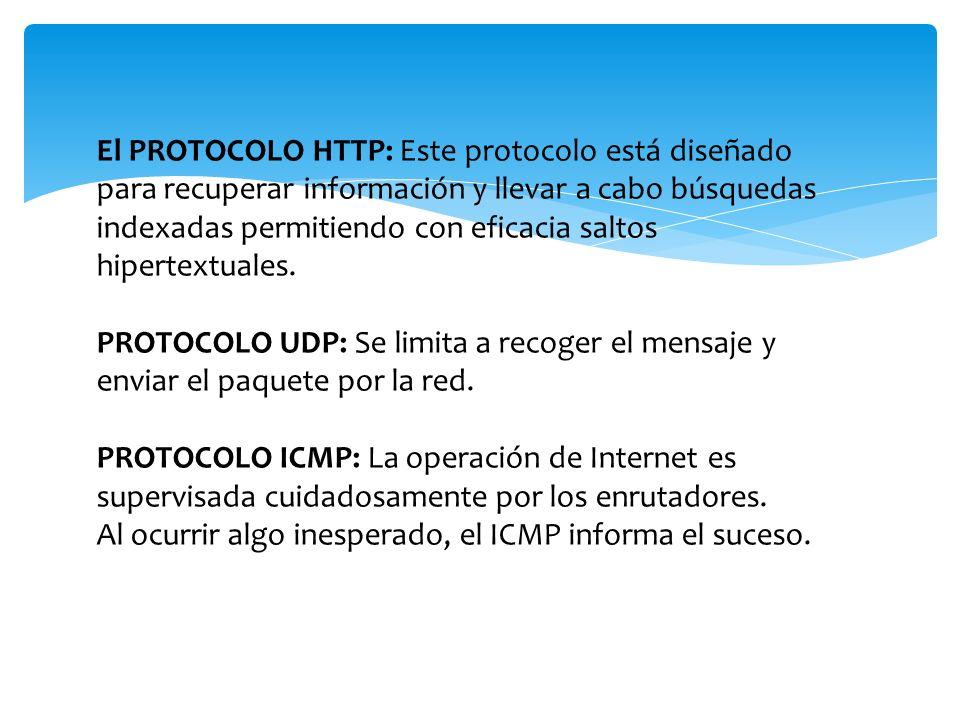 PROTOCOLO SMTP: es un conjunto de reglas que rigen el formato y la transferencia de datos en un envío de Correo Electrónico ( e-mail ).
