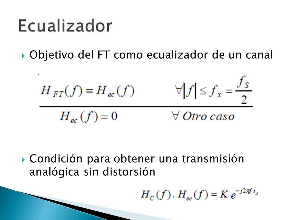 Objetivo del FT como ecualizador de un canal Condición para obtener una transmisión analógica sin distorsión