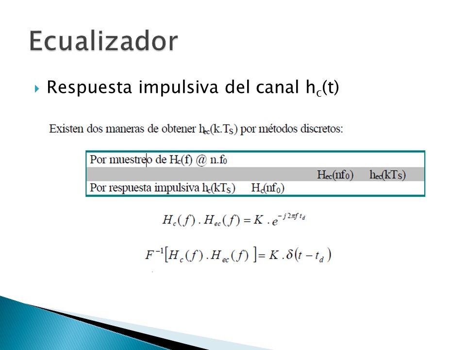 Respuesta impulsiva del canal h c (t)