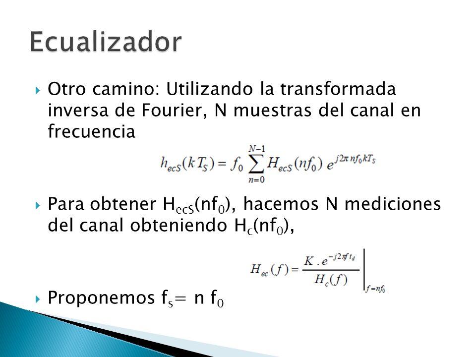 Otro camino: Utilizando la transformada inversa de Fourier, N muestras del canal en frecuencia Para obtener H ecS (nf 0 ), hacemos N mediciones del ca