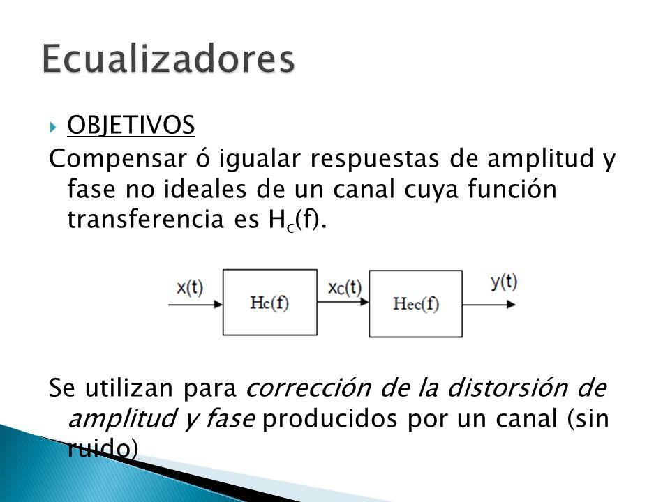 OBJETIVOS Compensar ó igualar respuestas de amplitud y fase no ideales de un canal cuya función transferencia es H c (f). Se utilizan para corrección