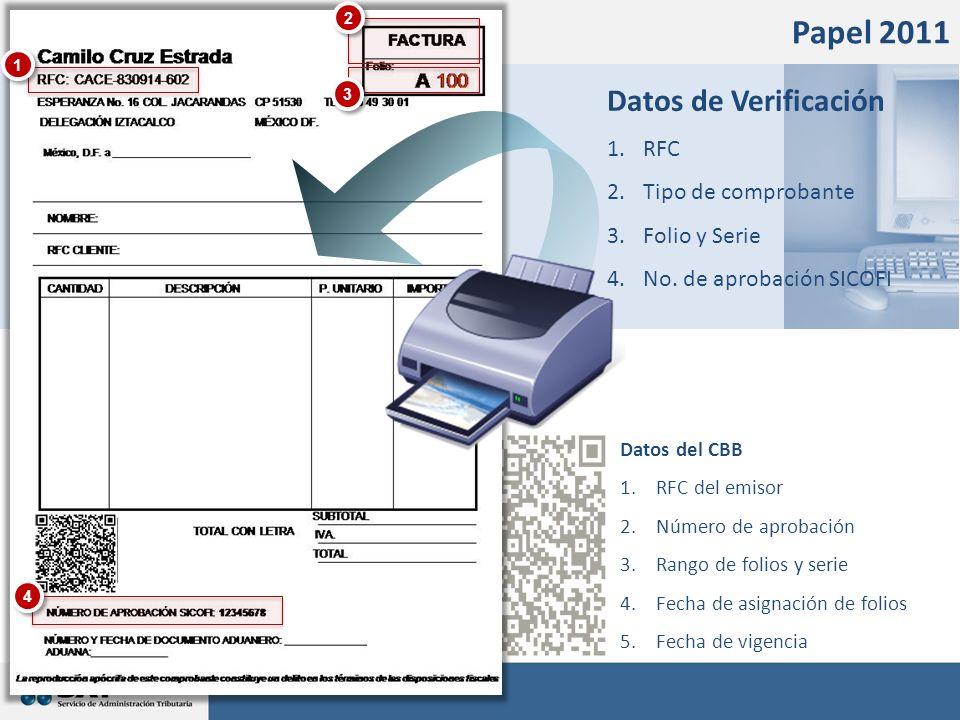 Datos de Verificación 1.RFC 2.Tipo de comprobante 3.Folio y Serie 4.No. de aprobación SICOFI Papel 2011 1 1 2 2 4 4 3 3 Datos del CBB 1.RFC del emisor