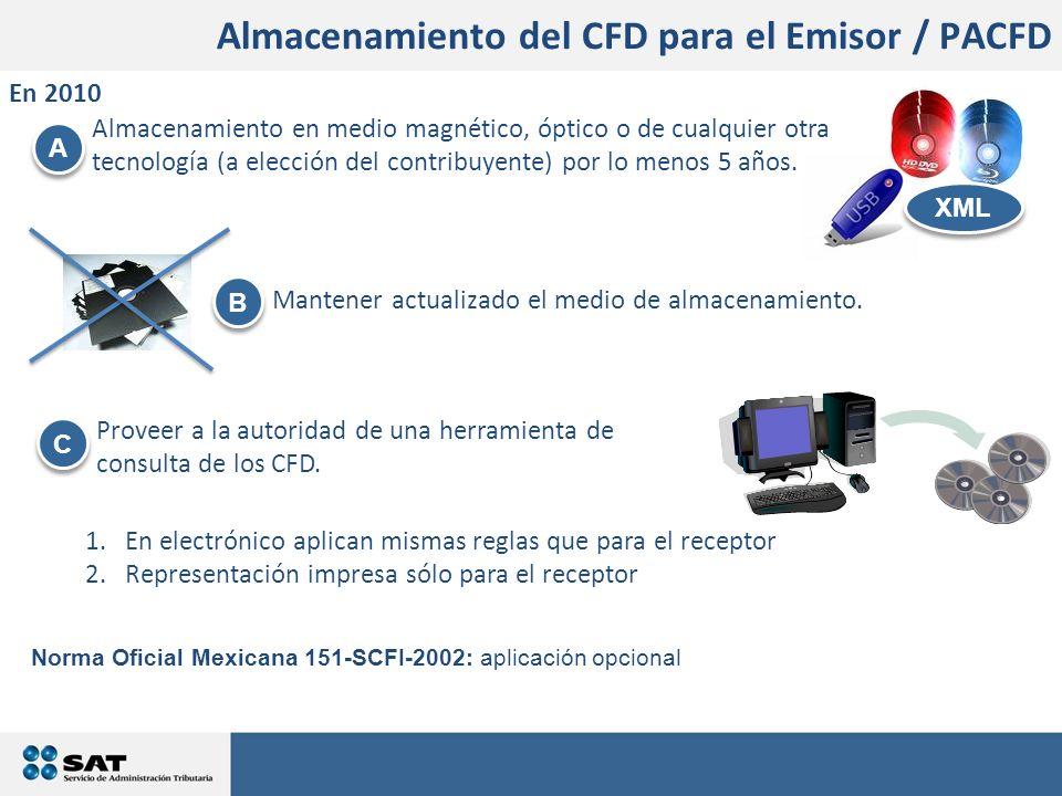 XML Mantener actualizado el medio de almacenamiento. Proveer a la autoridad de una herramienta de consulta de los CFD. A A B B C C Almacenamiento del
