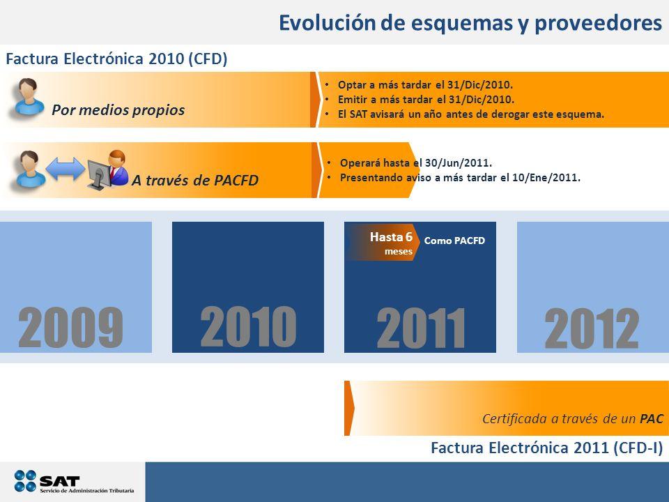 Evolución de esquemas y proveedores Factura Electrónica 2010 (CFD) A través de PACFD Por medios propios Certificada a través de un PAC Operará hasta e