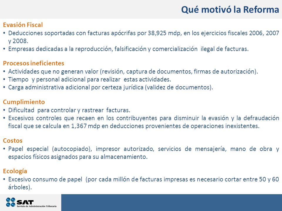 Qué motivó la Reforma Evasión Fiscal Deducciones soportadas con facturas apócrifas por 38,925 mdp, en los ejercicios fiscales 2006, 2007 y 2008. Empre