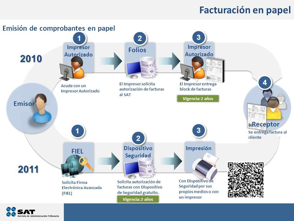 Facturación en papel Solicita Firma Electrónica Avanzada (FIEL) FIEL 1 1 Vigencia: 2 años Solicita autorización de facturas con Dispositivo de Segurid