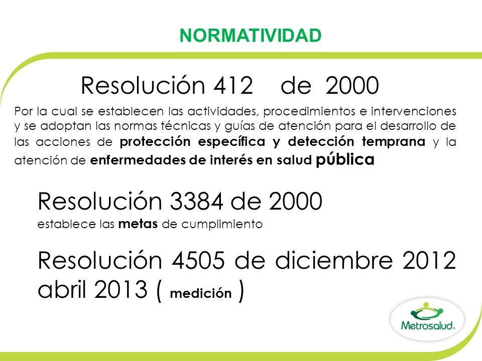 Resolución 412 de 2000 Resolución 3384 de 2000 establece las metas de cumplimiento Resolución 4505 de diciembre 2012 abril 2013 ( medición ) NORMATIVI