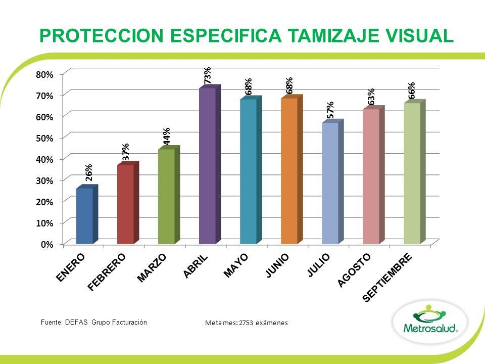 PROTECCION ESPECIFICA TAMIZAJE VISUAL