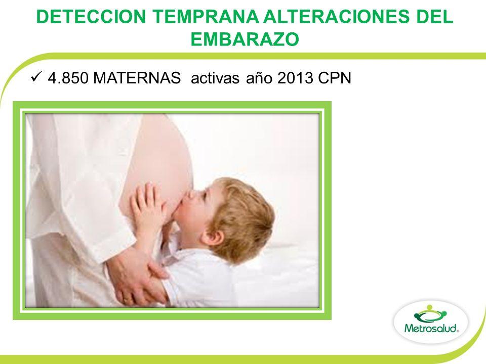 DETECCION TEMPRANA ALTERACIONES DEL EMBARAZO 4.850 MATERNAS activas año 2013 CPN